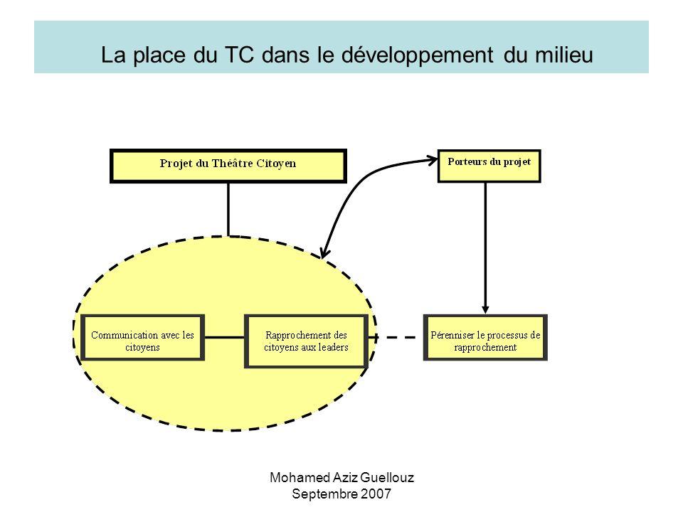 La place du TC dans le développement du milieu