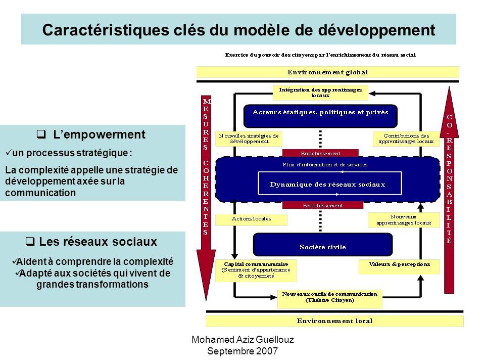 Caractéristiques clés du modèle de développement