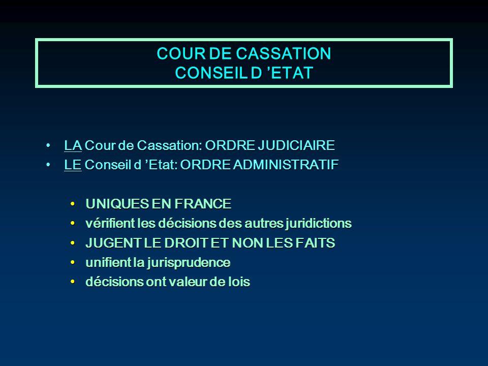 COUR DE CASSATION CONSEIL D 'ETAT