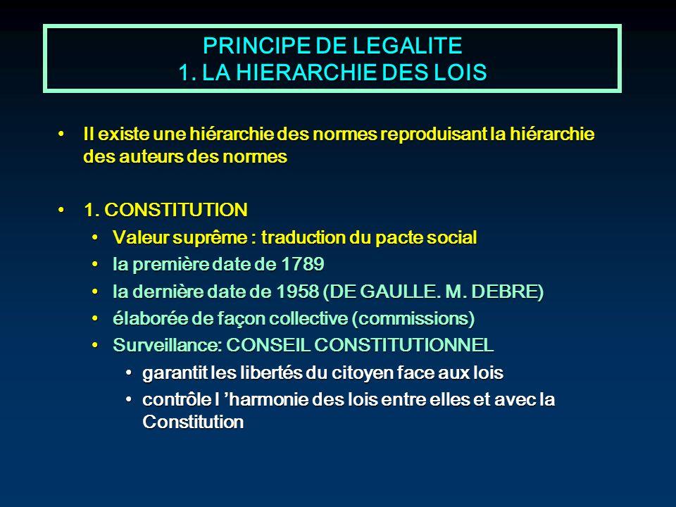 PRINCIPE DE LEGALITE 1. LA HIERARCHIE DES LOIS