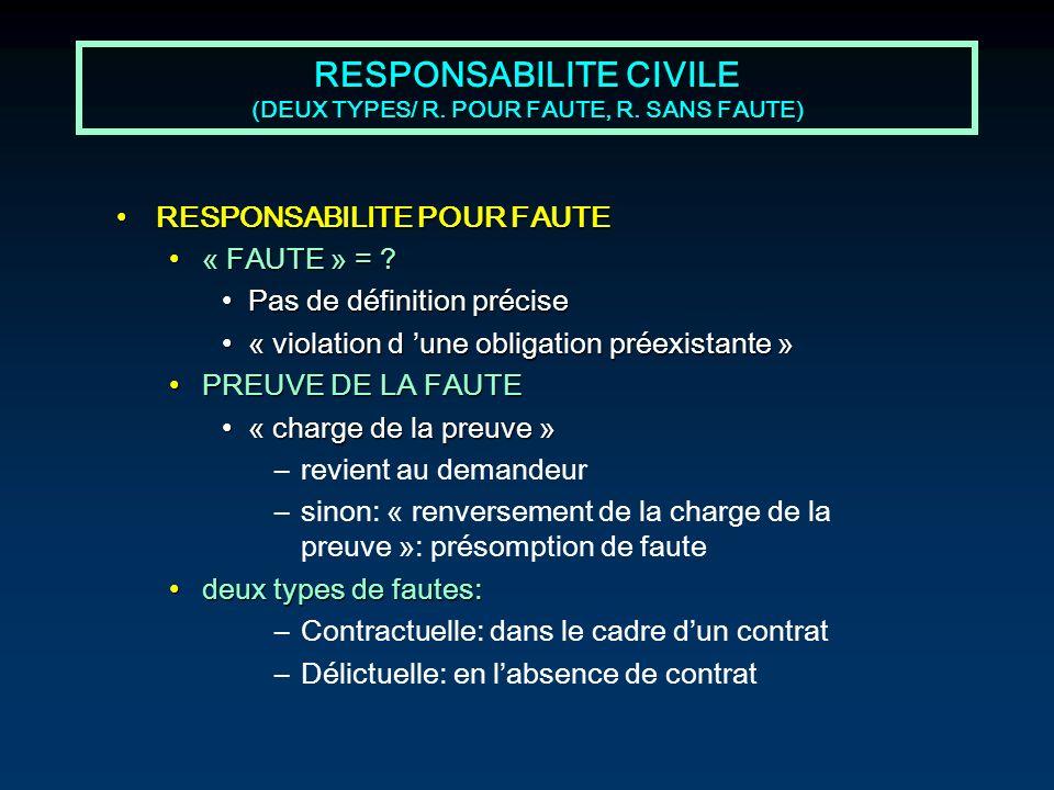RESPONSABILITE CIVILE (DEUX TYPES/ R. POUR FAUTE, R. SANS FAUTE)