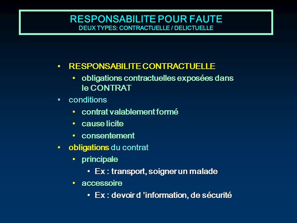 RESPONSABILITE POUR FAUTE DEUX TYPES: CONTRACTUELLE / DELICTUELLE