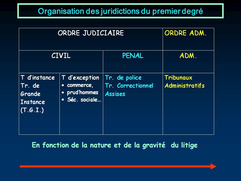Organisation des juridictions du premier degré