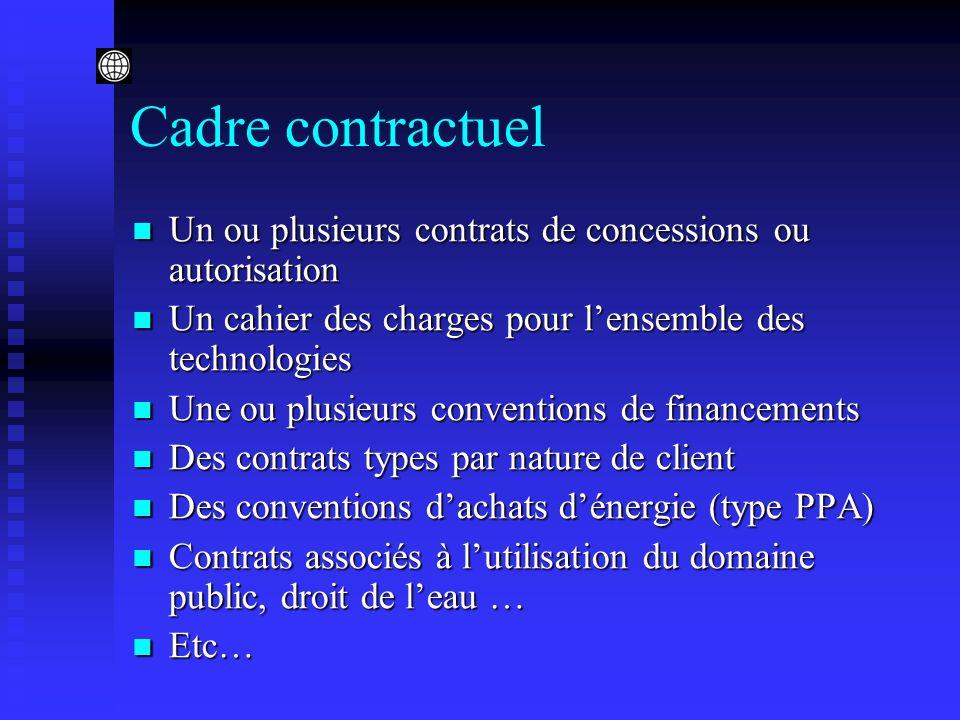 Cadre contractuel Un ou plusieurs contrats de concessions ou autorisation. Un cahier des charges pour l'ensemble des technologies.