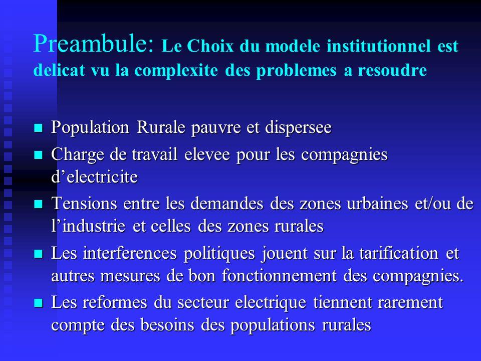 Preambule: Le Choix du modele institutionnel est delicat vu la complexite des problemes a resoudre