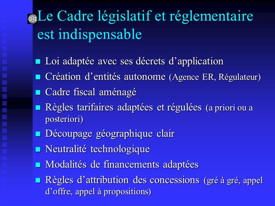 Le Cadre législatif et réglementaire est indispensable