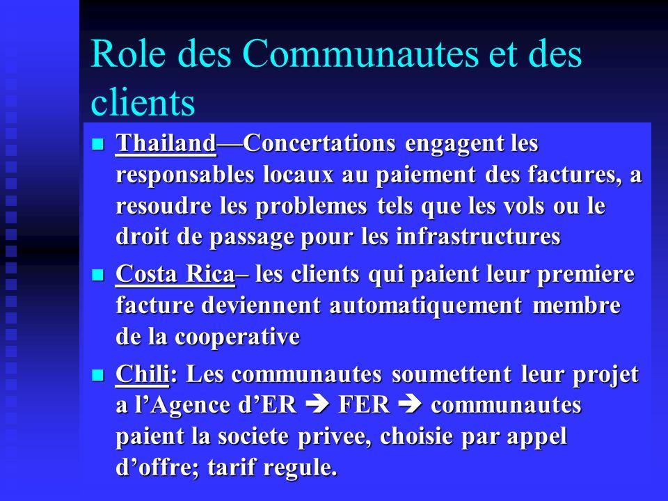 Role des Communautes et des clients