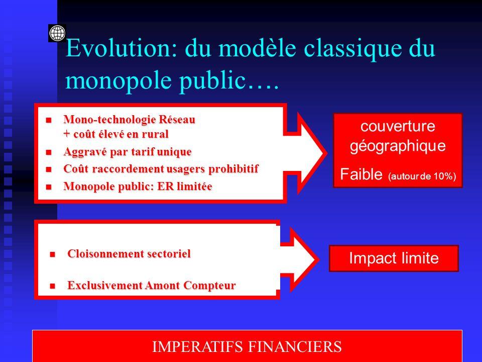 Evolution: du modèle classique du monopole public….