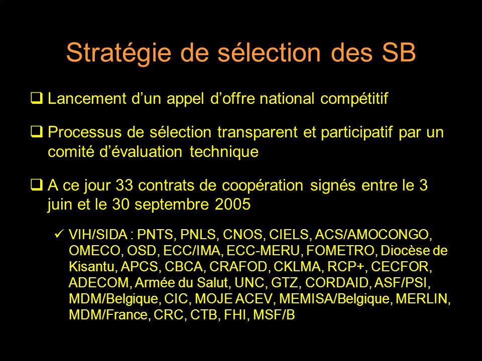 Stratégie de sélection des SB