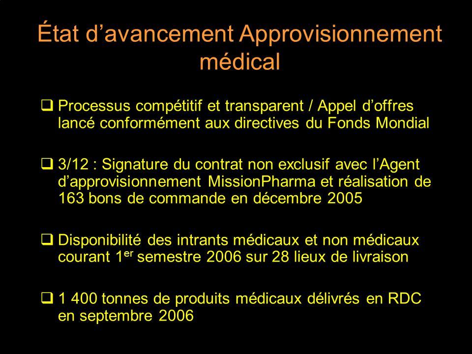 État d'avancement Approvisionnement médical