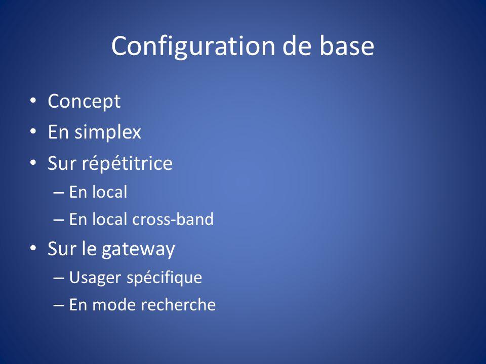 Configuration de base Concept En simplex Sur répétitrice