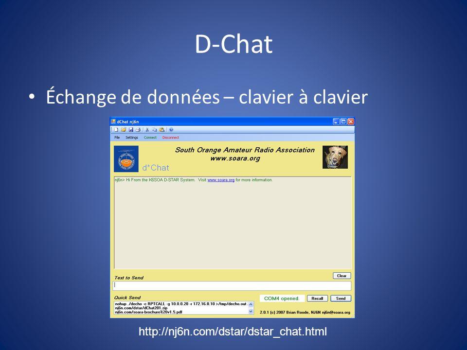D-Chat Échange de données – clavier à clavier