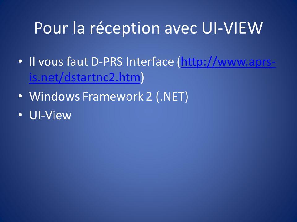 Pour la réception avec UI-VIEW