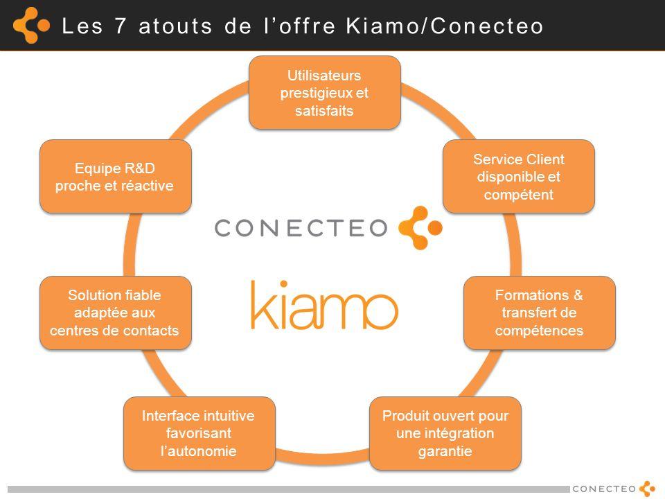 Les 7 atouts de l'offre Kiamo/Conecteo