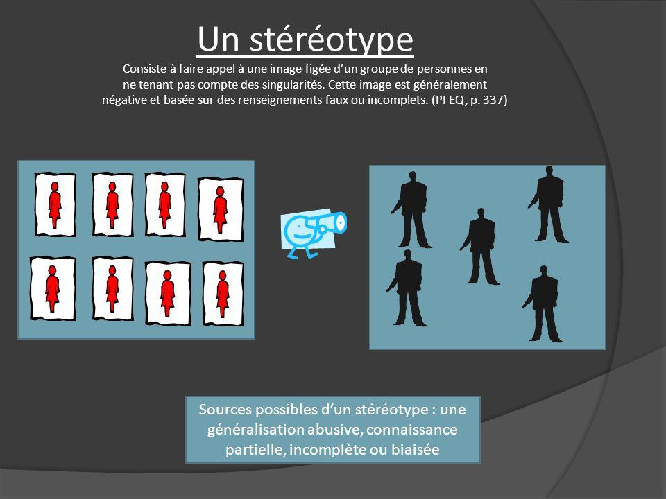 Un stéréotype Consiste à faire appel à une image figée d'un groupe de personnes en ne tenant pas compte des singularités. Cette image est généralement négative et basée sur des renseignements faux ou incomplets. (PFEQ, p. 337)