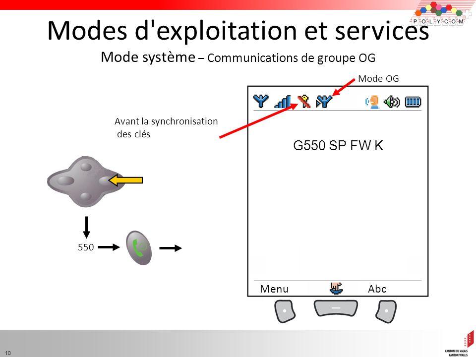 Modes d exploitation et services Mode système – Communications de groupe OG