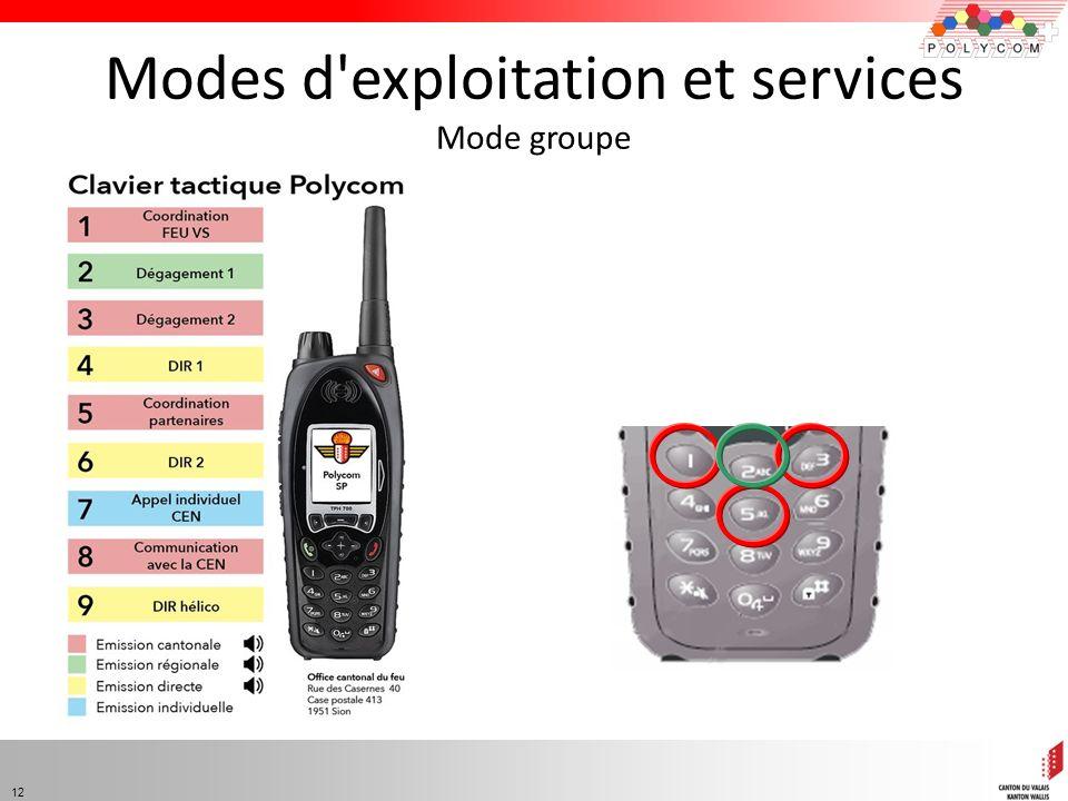 Modes d exploitation et services Mode groupe