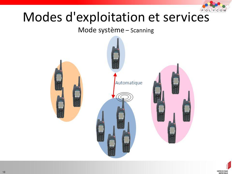 Modes d exploitation et services Mode système – Scanning