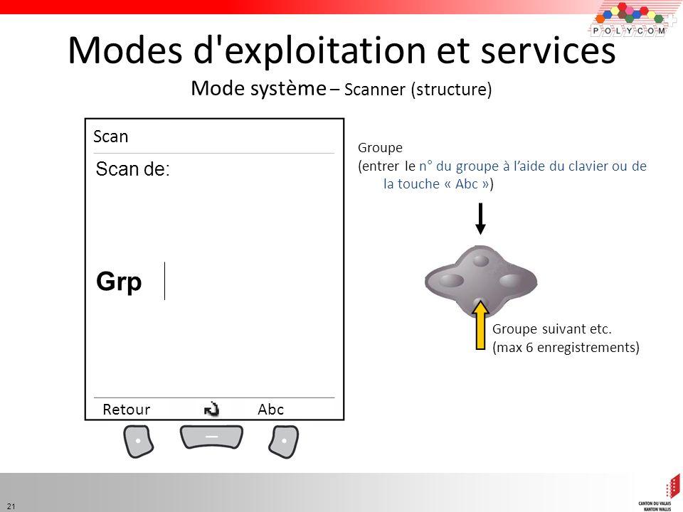 Modes d exploitation et services Mode système – Scanner (structure)