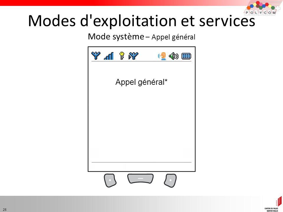 Modes d exploitation et services Mode système – Appel général