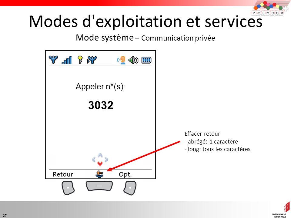Modes d exploitation et services Mode système – Communication privée