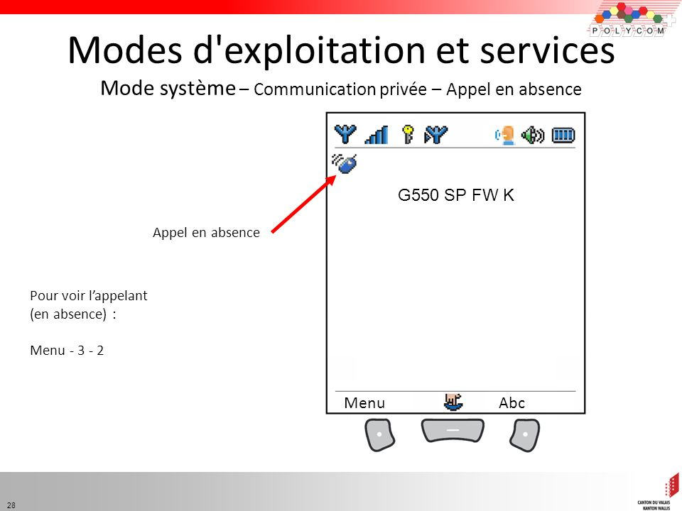 Modes d exploitation et services Mode système – Communication privée – Appel en absence