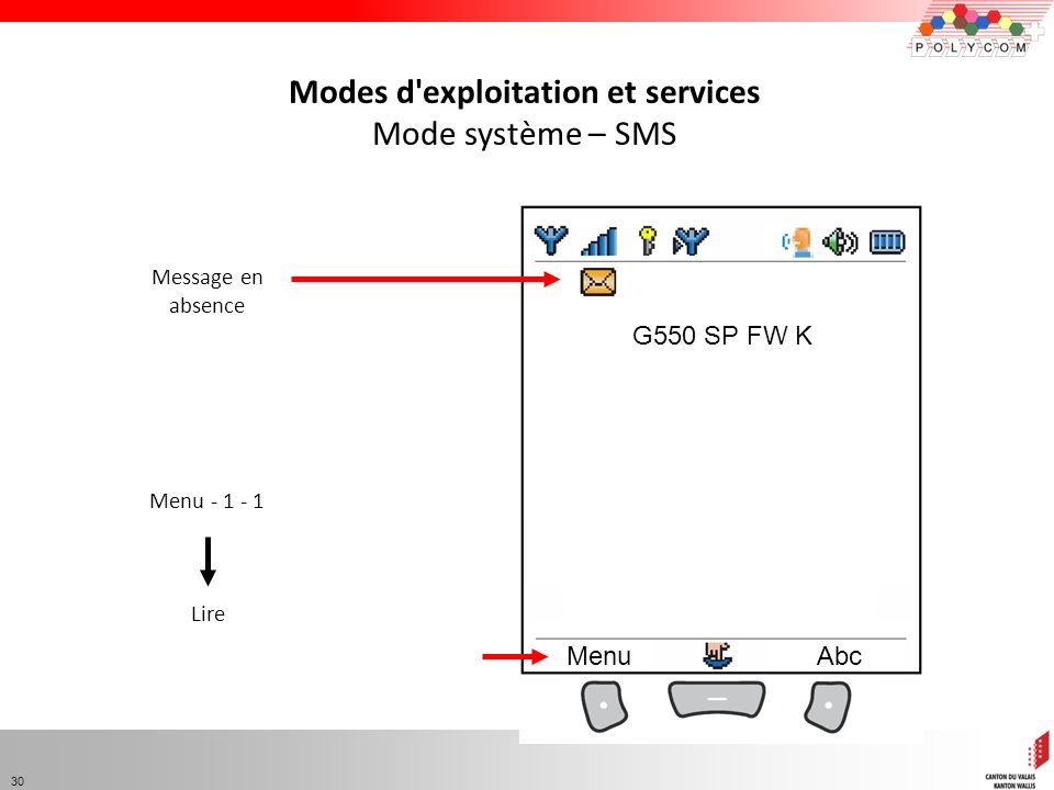 Modes d exploitation et services
