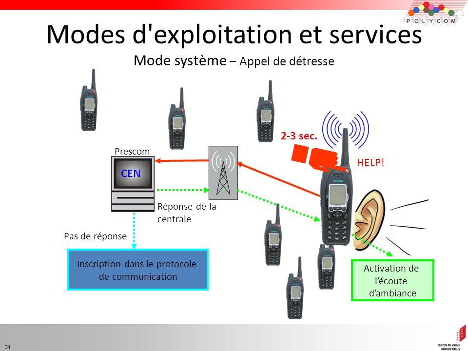 Modes d exploitation et services Mode système – Appel de détresse