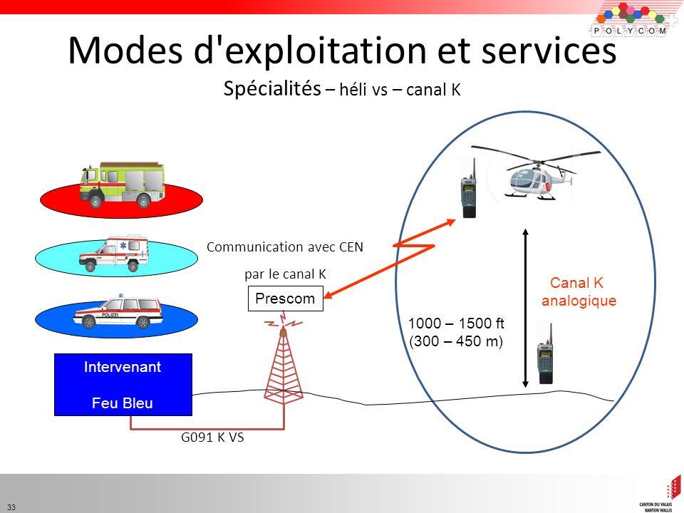Modes d exploitation et services Spécialités – héli vs – canal K