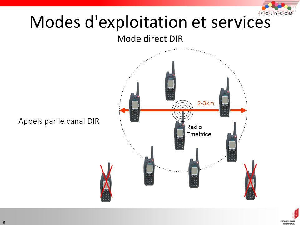 Modes d exploitation et services Mode direct DIR