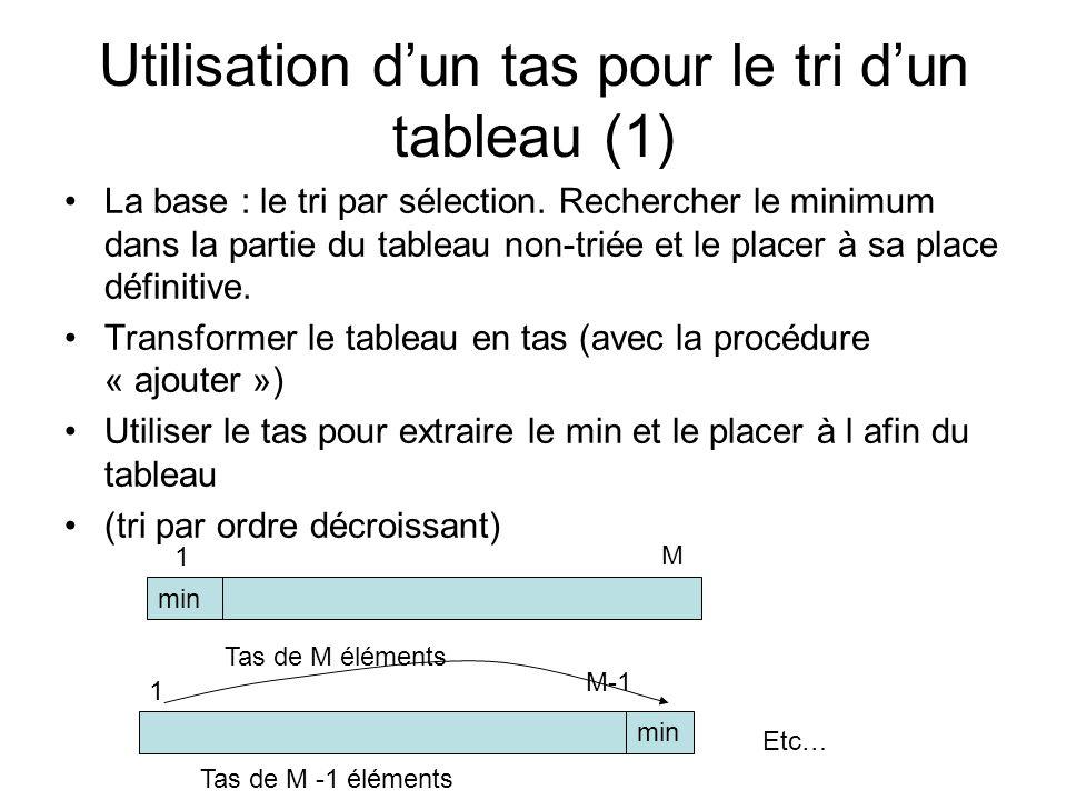 Utilisation d'un tas pour le tri d'un tableau (1)