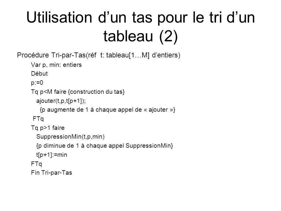 Utilisation d'un tas pour le tri d'un tableau (2)