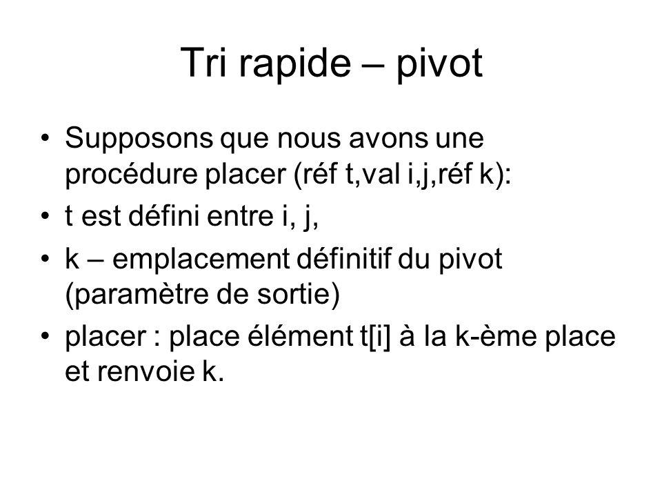 Tri rapide – pivot Supposons que nous avons une procédure placer (réf t,val i,j,réf k): t est défini entre i, j,