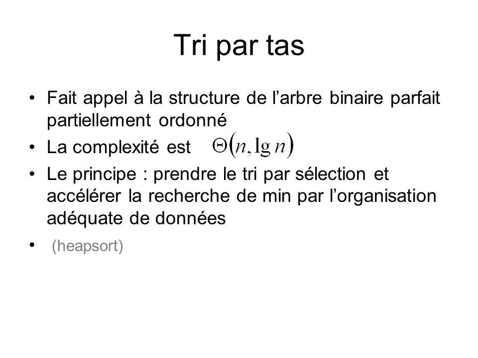 Tri par tas Fait appel à la structure de l'arbre binaire parfait partiellement ordonné. La complexité est.