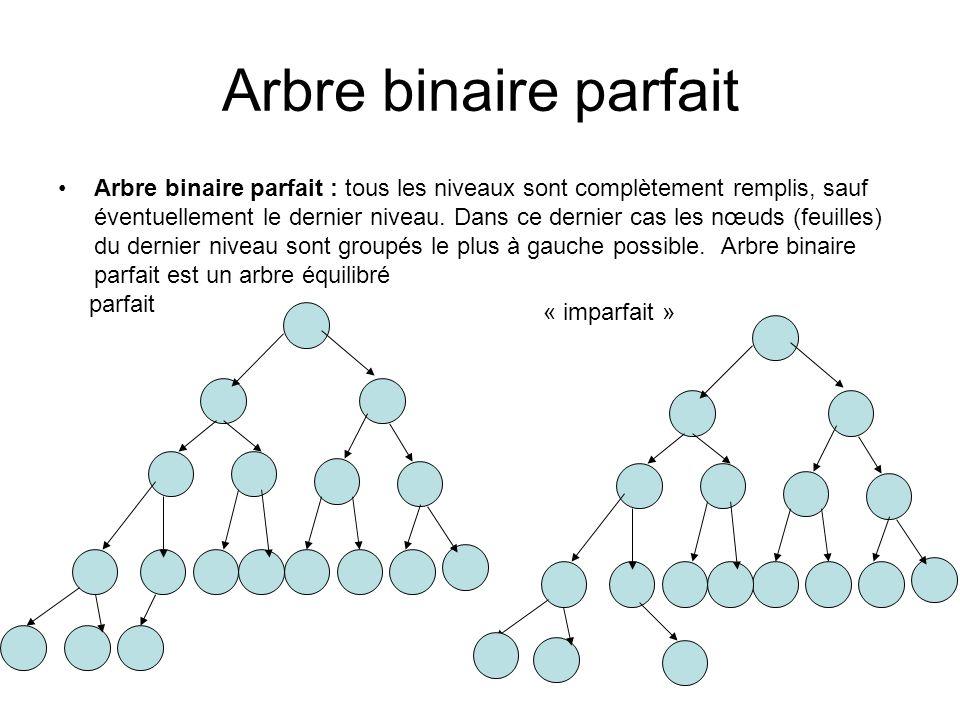 Arbre binaire parfait