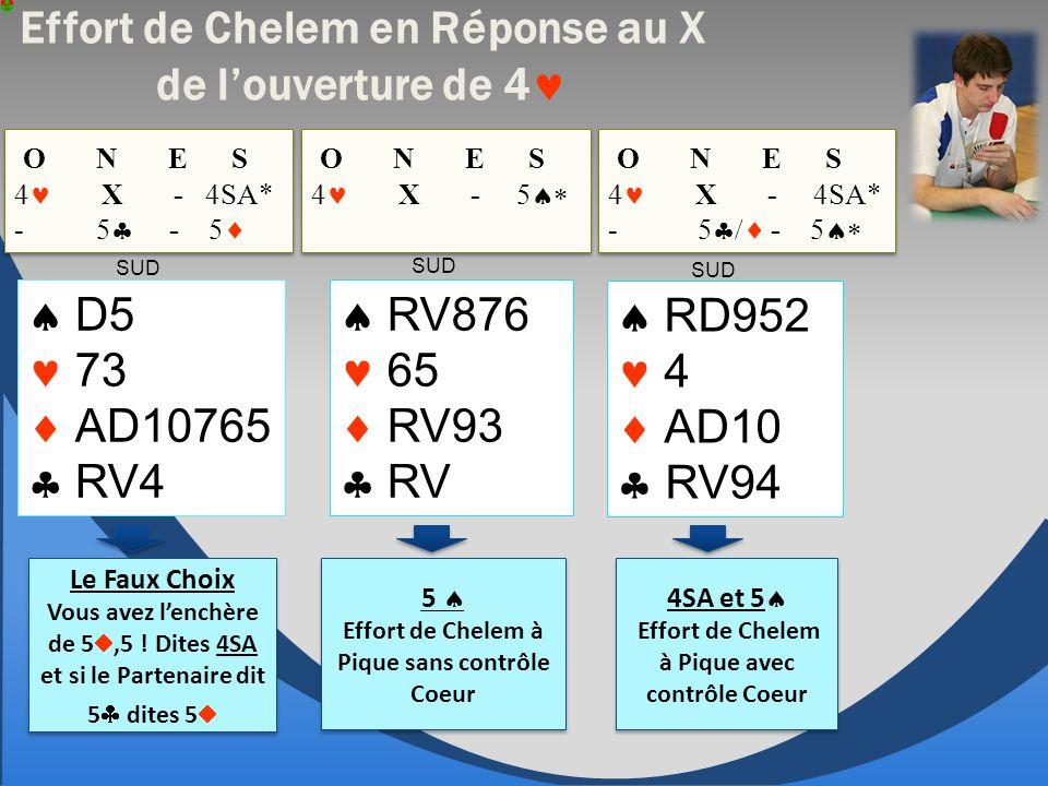 Effort de Chelem en Réponse au X de l'ouverture de 4