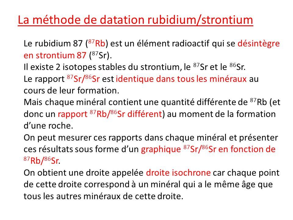 La méthode de datation rubidium/strontium