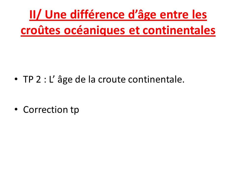 II/ Une différence d'âge entre les croûtes océaniques et continentales