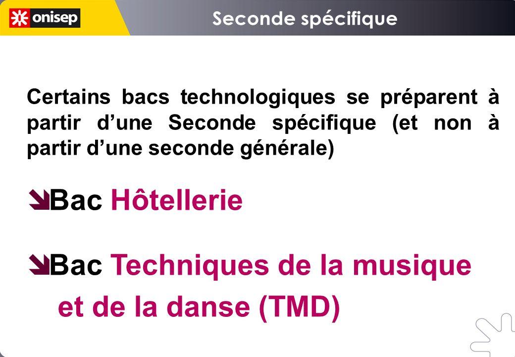 Bac Techniques de la musique et de la danse (TMD)