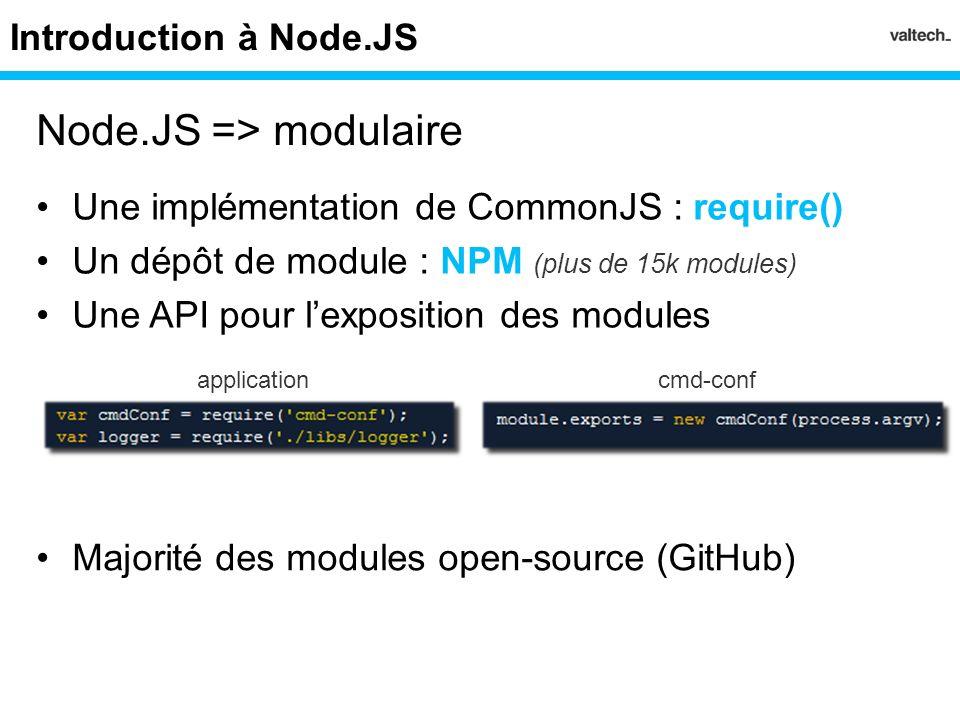 Node.JS => modulaire