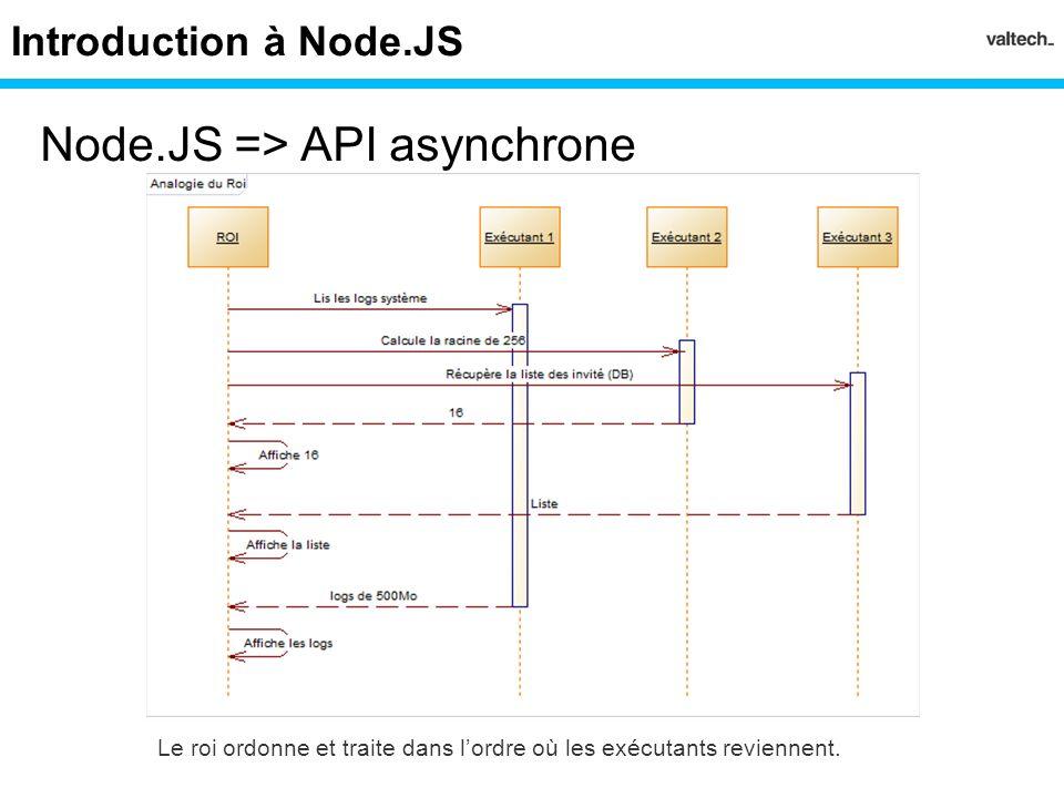 Node.JS => API asynchrone