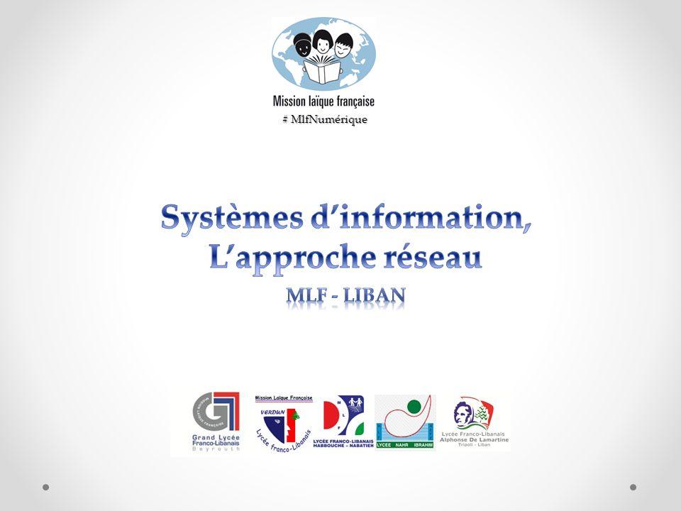 Systèmes d'information,