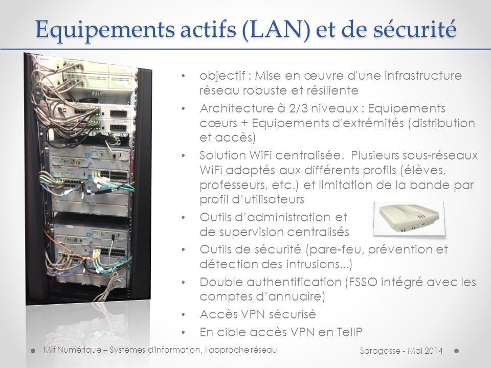 Equipements actifs (LAN) et de sécurité
