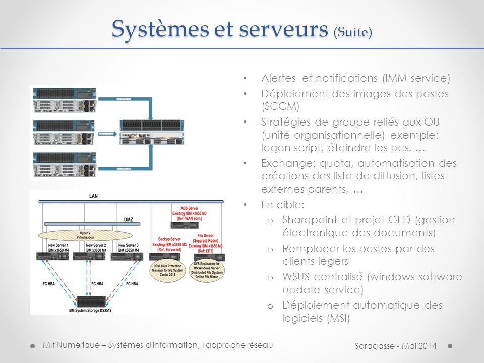 Systèmes et serveurs (Suite)
