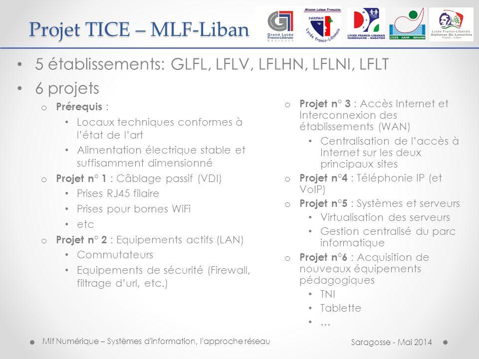 Projet TICE – MLF-Liban