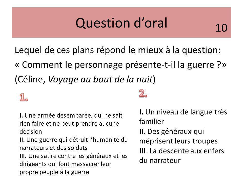Question d'oral 10.