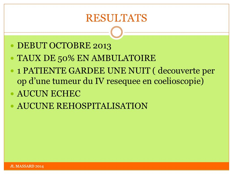 RESULTATS DEBUT OCTOBRE 2013 TAUX DE 50% EN AMBULATOIRE