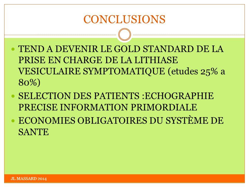 CONCLUSIONS TEND A DEVENIR LE GOLD STANDARD DE LA PRISE EN CHARGE DE LA LITHIASE VESICULAIRE SYMPTOMATIQUE (etudes 25% a 80%)