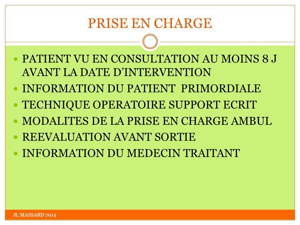 PRISE EN CHARGE PATIENT VU EN CONSULTATION AU MOINS 8 J AVANT LA DATE D'INTERVENTION. INFORMATION DU PATIENT PRIMORDIALE.