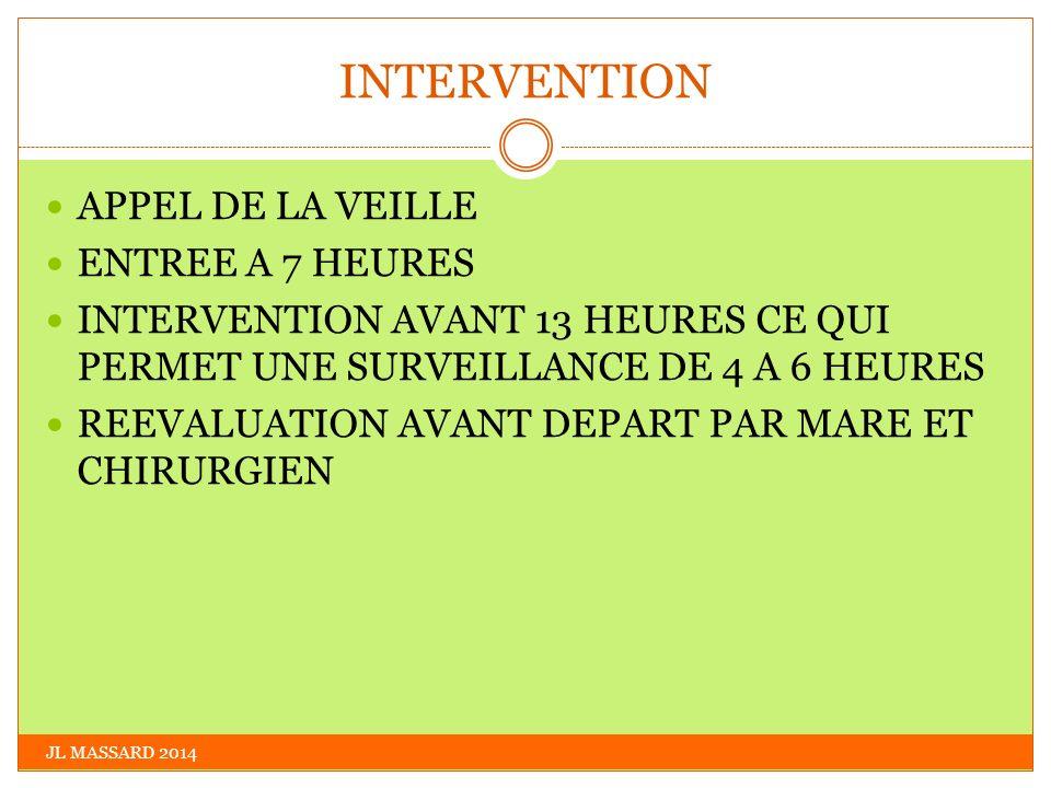 INTERVENTION APPEL DE LA VEILLE ENTREE A 7 HEURES